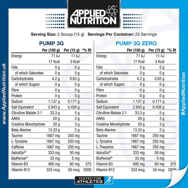 Pump 3 G Nutrifact Applied Nutrition